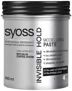 Nega las Syoss, invisible, 100ml